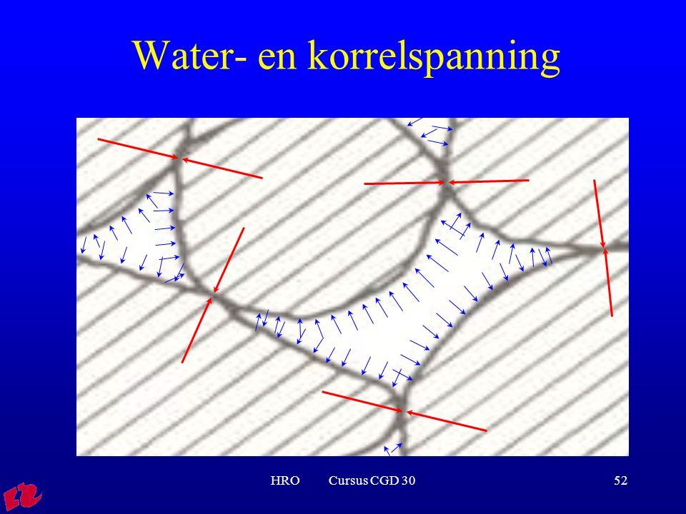 HRO Cursus CGD 3052 Water- en korrelspanning