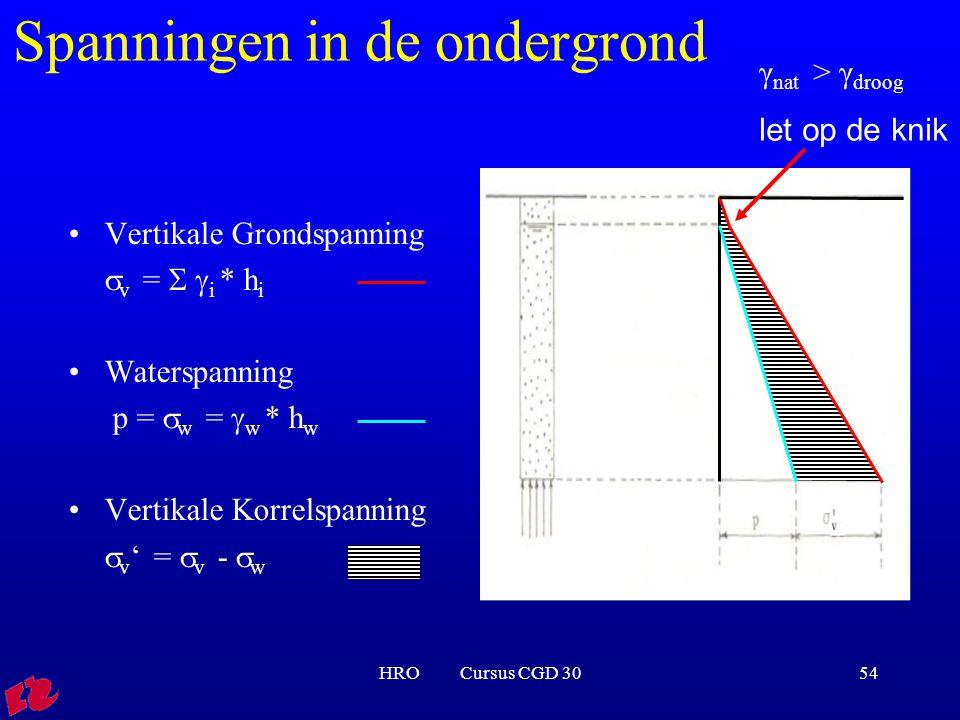 HRO Cursus CGD 3054 Spanningen in de ondergrond Vertikale Grondspanning  v =   i * h i Waterspanning p =  w =  w * h w Vertikale Korrelspanning 