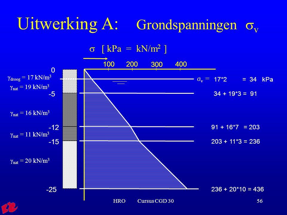 HRO Cursus CGD 3056 Uitwerking A: Grondspanningen  v 0 -5 -12 -15 -25  droog = 17 kN/m 3  nat = 19 kN/m 3  nat = 16 kN/m 3  nat = 11 kN/m 3  nat = 20 kN/m 3 17*2 = 34 kPa 34 + 19*3 = 91 91 + 16*7 = 203 203 + 11*3 = 236 236 + 20*10 = 436  [ kPa = kN/m 2 ] 100200 300 400  v =