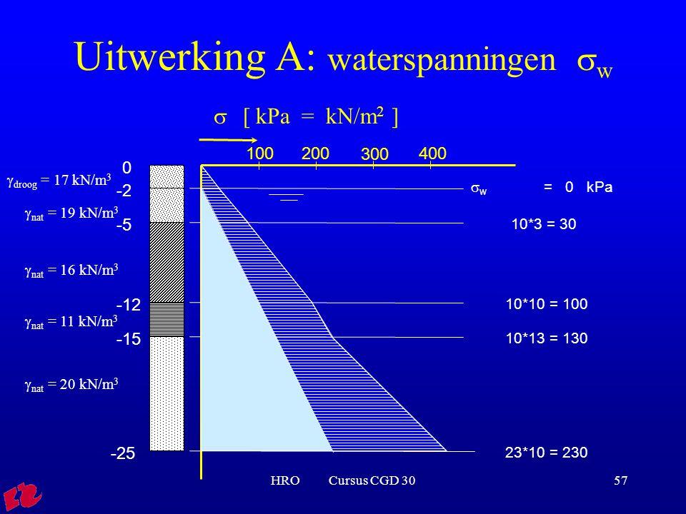 HRO Cursus CGD 3057  w = 0 kPa Uitwerking A: waterspanningen  w 0 -2 -5 -12 -15 -25  droog = 17 kN/m 3  nat = 19 kN/m 3  nat = 16 kN/m 3  nat =