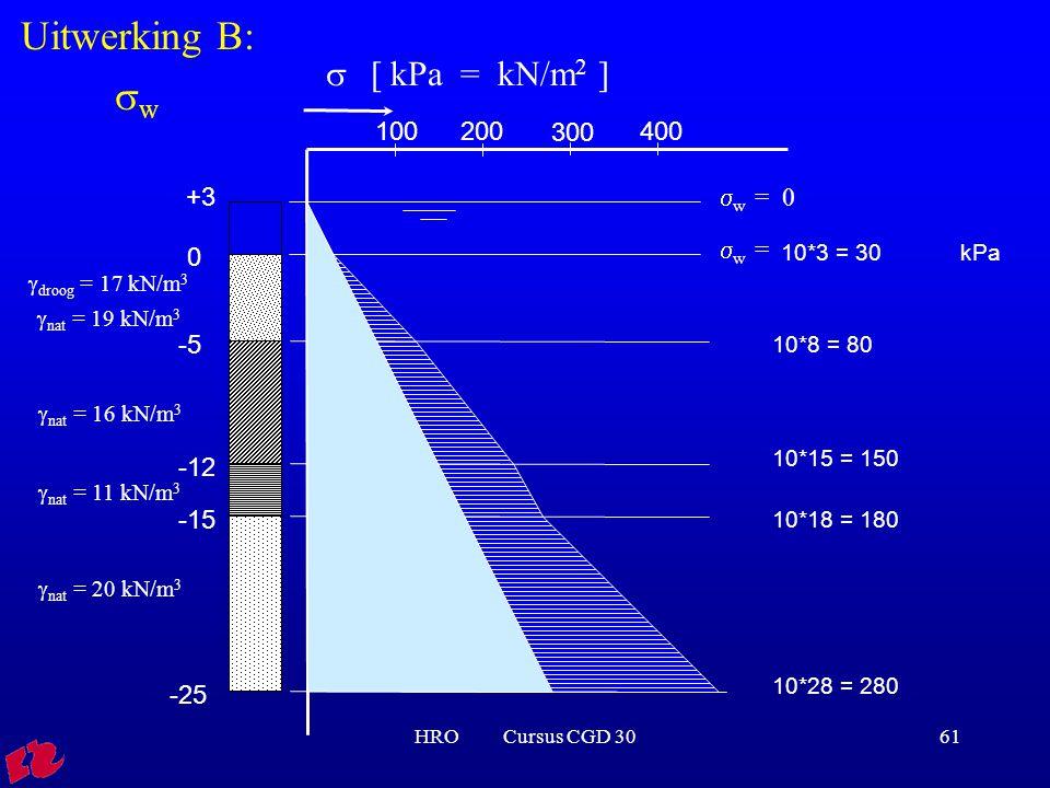HRO Cursus CGD 3061 0 -5 -12 -15 -25  droog = 17 kN/m 3  nat = 19 kN/m 3  nat = 16 kN/m 3  nat = 11 kN/m 3  nat = 20 kN/m 3 10*3 = 30 kPa 10*8 = 80  [ kPa = kN/m 2 ] 100200 300 400  w = +3  w = 0 10*15 = 150 10*18 = 180 10*28 = 280 Uitwerking B:  w