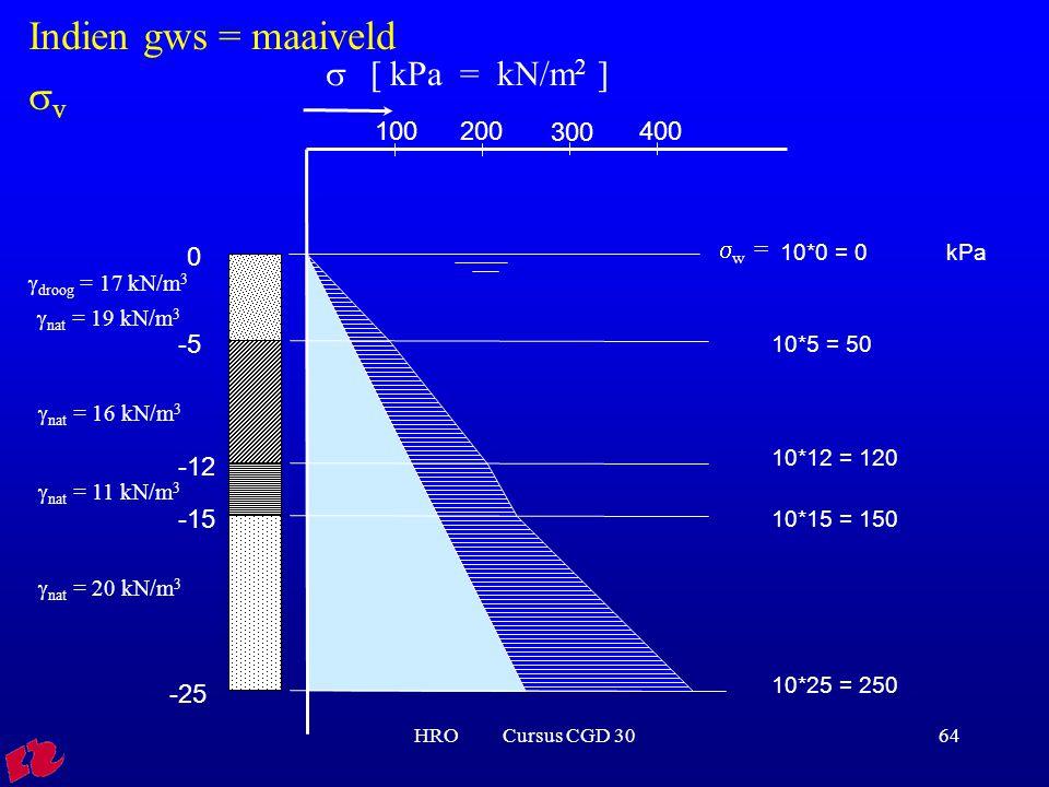 HRO Cursus CGD 3064 0 -5 -12 -15 -25  droog = 17 kN/m 3  nat = 19 kN/m 3  nat = 16 kN/m 3  nat = 11 kN/m 3  nat = 20 kN/m 3 10*0 = 0 kPa 10*5 = 5