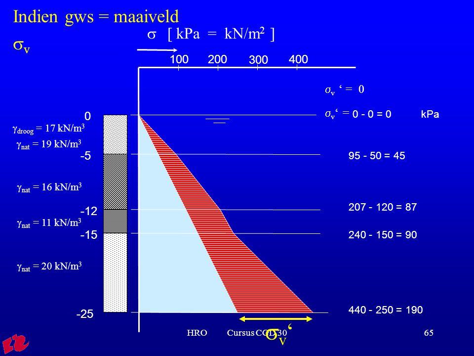 HRO Cursus CGD 3065 0 -5 -12 -15 -25  droog = 17 kN/m 3  nat = 19 kN/m 3  nat = 16 kN/m 3  nat = 11 kN/m 3  nat = 20 kN/m 3 0 - 0 = 0 kPa 95 - 50