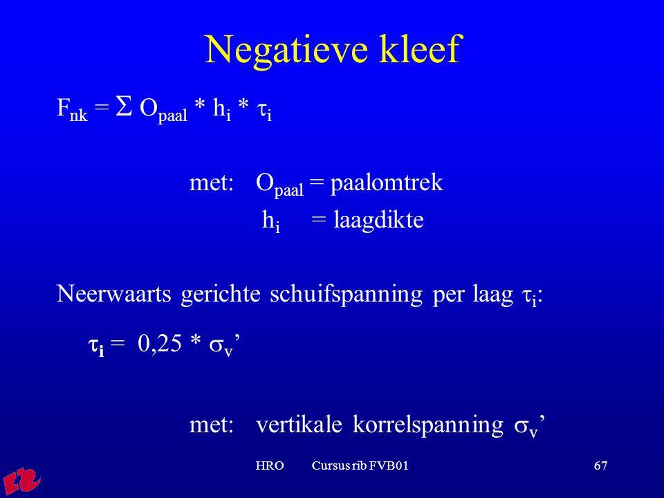 HRO Cursus rib FVB0167 Negatieve kleef F nk =  O paal * h i *  i met:O paal = paalomtrek h i = laagdikte Neerwaarts gerichte schuifspanning per laag  i :  i = 0,25 *  v ' met:vertikale korrelspanning  v '