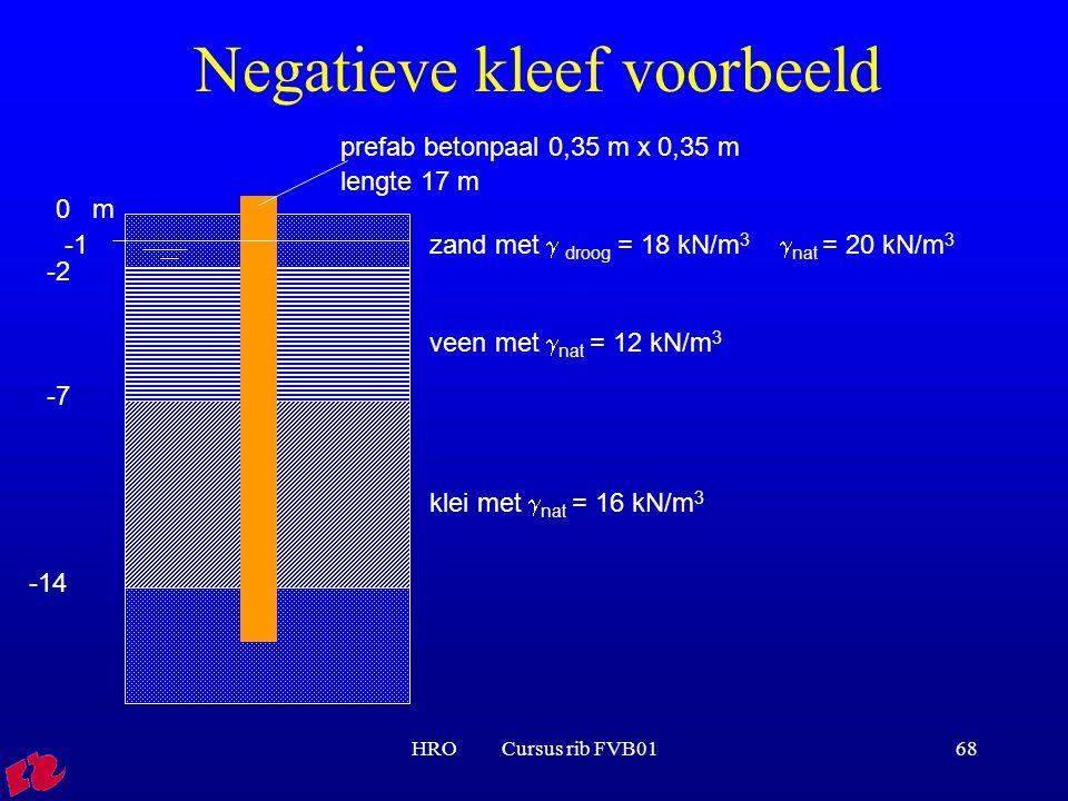 HRO Cursus rib FVB0168 Negatieve kleef voorbeeld zand met  droog = 18 kN/m 3  nat = 20 kN/m 3 0 m -2 -7 -14 veen met  nat = 12 kN/m 3 klei met  nat = 16 kN/m 3 prefab betonpaal 0,35 m x 0,35 m lengte 17 m