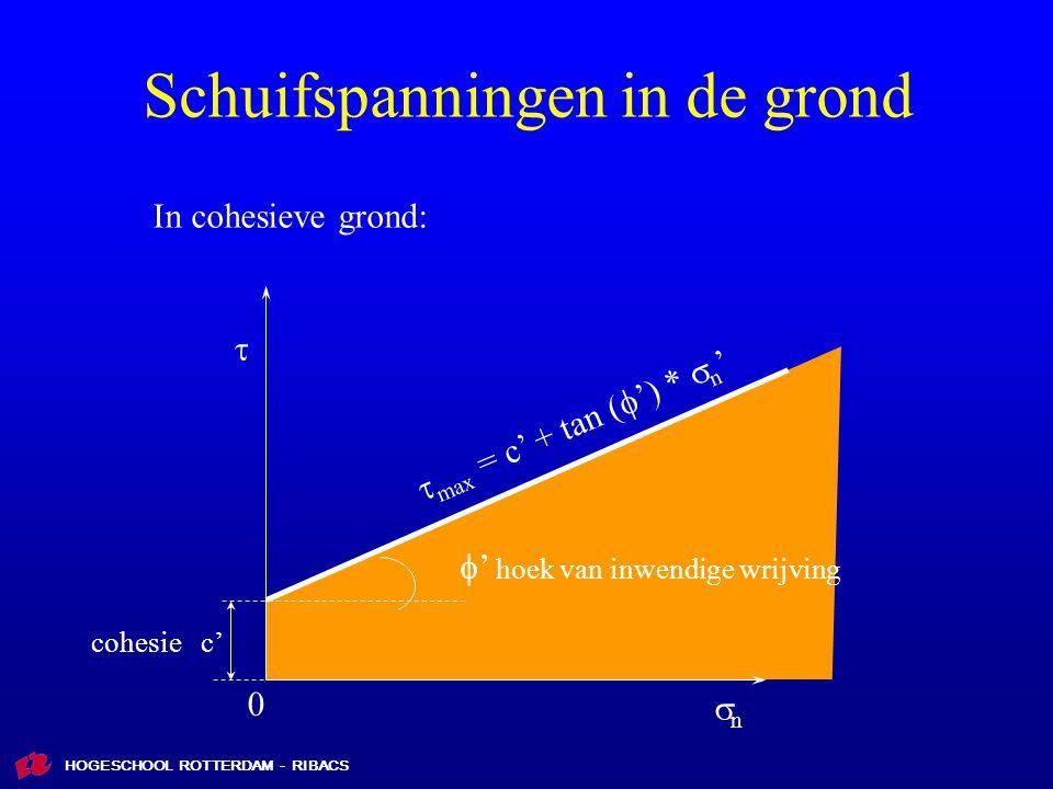 HOGESCHOOL ROTTERDAM - RIBACS nn '' In cohesieve grond: cohesie c'  ' hoek van inwendige wrijving  0  max = c' + tan (  ') *  n ' Schuifspanningen in de grond