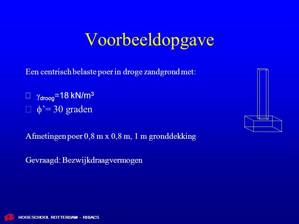 HOGESCHOOL ROTTERDAM - RIBACS Voorbeeldopgave Een centrisch belaste poer in droge zandgrond met:  droog =18 kN/m 3  '= 30 graden Afmetingen poer 0,8 m x 0,8 m, 1 m gronddekking Gevraagd: Bezwijkdraagvermogen