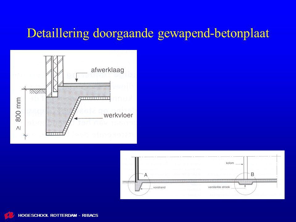 HOGESCHOOL ROTTERDAM - RIBACS Detaillering doorgaande gewapend-betonplaat