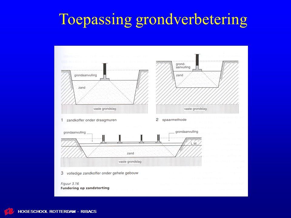 HOGESCHOOL ROTTERDAM - RIBACS Toepassing injectie: Bouwput naast fundering op staal