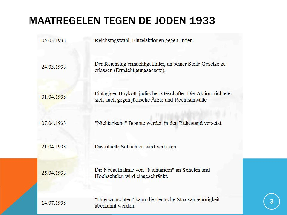 MAATREGELEN TEGEN DE JODEN 1933 3