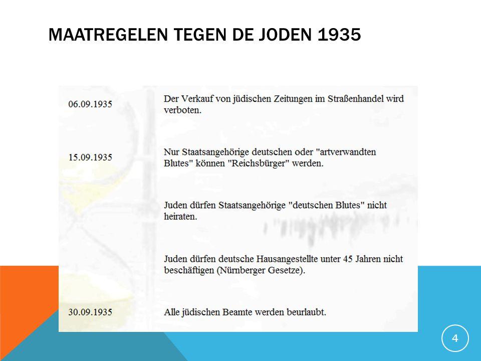 MAATREGELEN TEGEN DE JODEN 1936 5