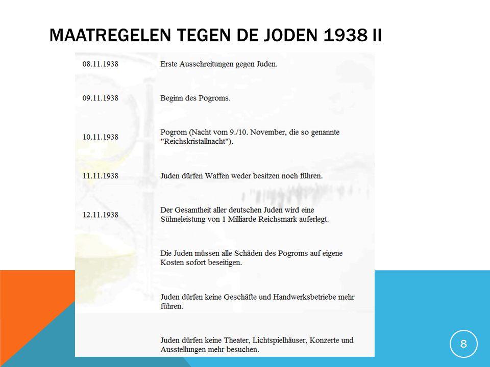 MAATREGELEN TEGEN DE JODEN 1938 III 9