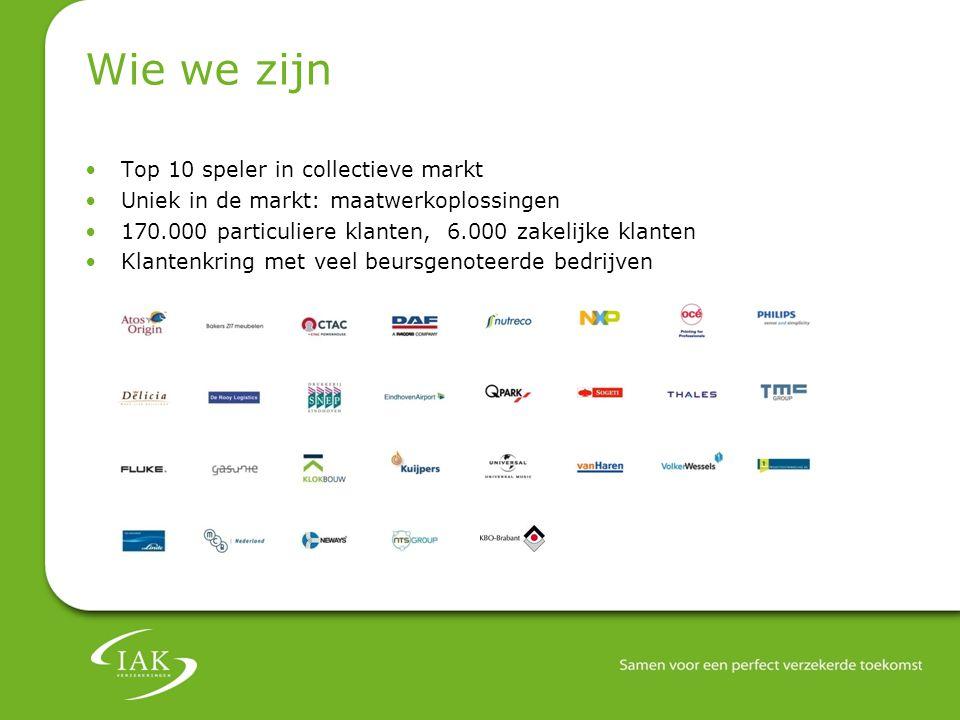 Wie we zijn Top 10 speler in collectieve markt Uniek in de markt: maatwerkoplossingen 170.000 particuliere klanten, 6.000 zakelijke klanten Klantenkri