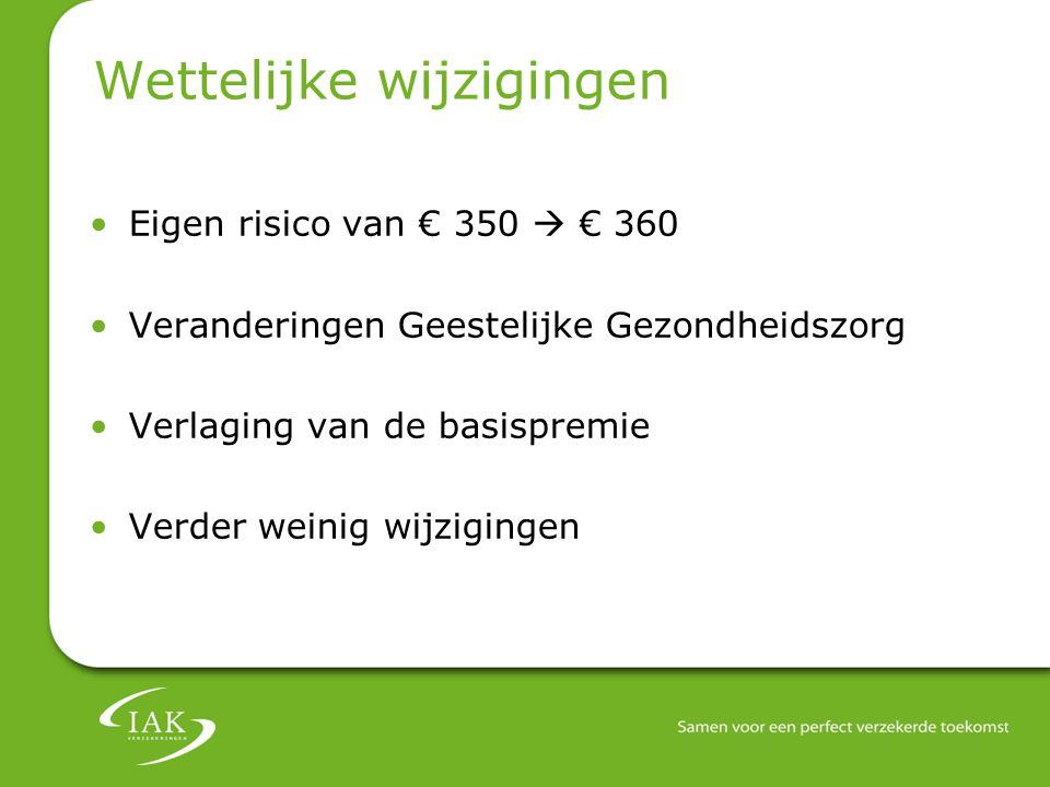 Wettelijke wijzigingen Eigen risico van € 350  € 360 Veranderingen Geestelijke Gezondheidszorg Verlaging van de basispremie Verder weinig wijzigingen