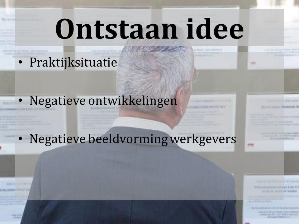 Ontstaan idee Praktijksituatie Negatieve ontwikkelingen Negatieve beeldvorming werkgevers