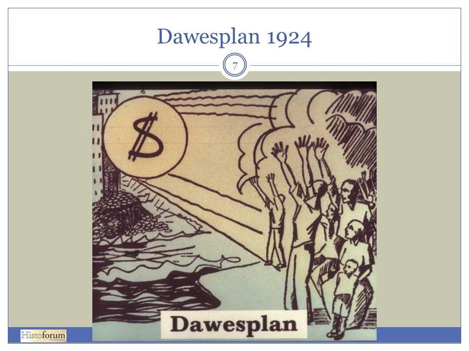 Dawesplan 1924 7