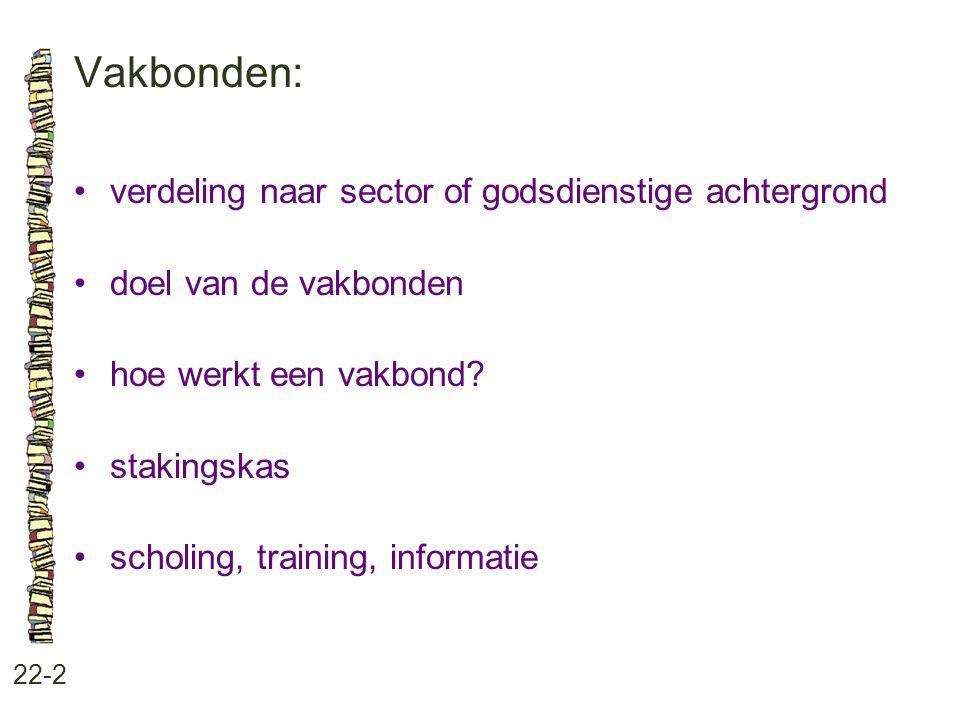 Vakbonden: 22-2 verdeling naar sector of godsdienstige achtergrond doel van de vakbonden hoe werkt een vakbond? stakingskas scholing, training, inform