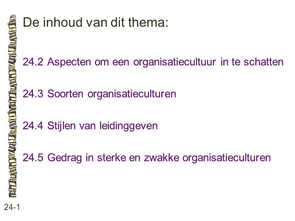 De inhoud van dit thema: 24-1 24.2 Aspecten om een organisatiecultuur in te schatten 24.3 Soorten organisatieculturen 24.4 Stijlen van leidinggeven 24