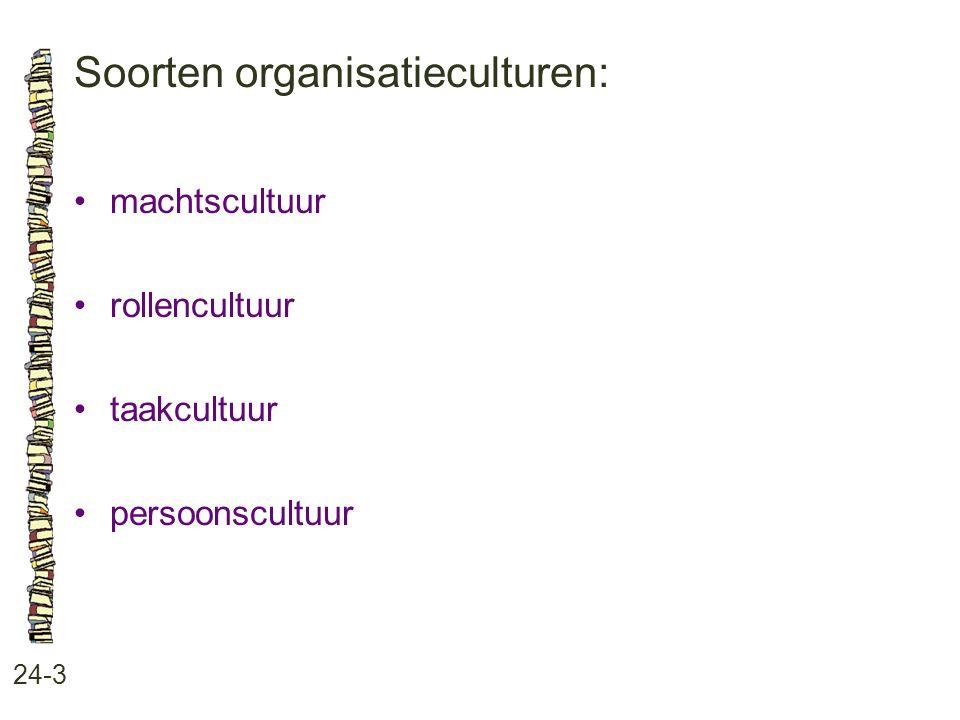 Soorten organisatieculturen: 24-3 machtscultuur rollencultuur taakcultuur persoonscultuur