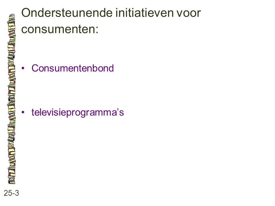 Ondersteunende initiatieven voor consumenten: 25-3 Consumentenbond televisieprogramma's