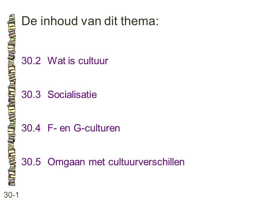 De inhoud van dit thema: 30-1 30.2 Wat is cultuur 30.3 Socialisatie 30.4 F- en G-culturen 30.5 Omgaan met cultuurverschillen