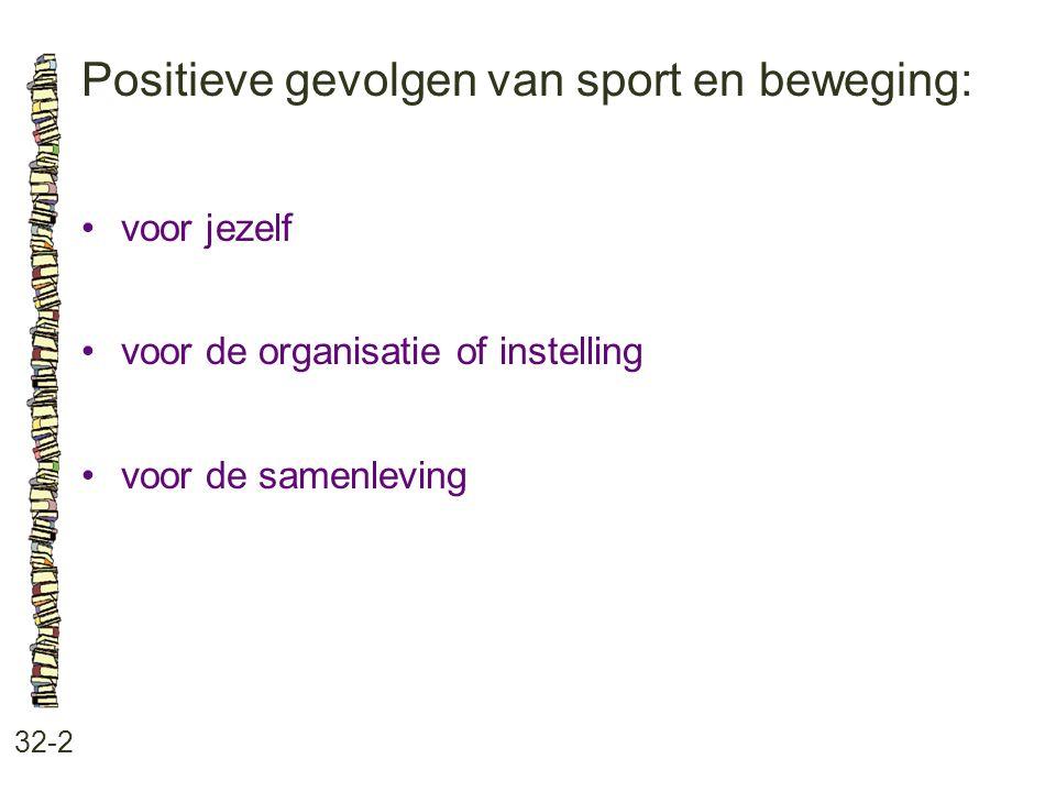 Positieve gevolgen van sport en beweging: 32-2 voor jezelf voor de organisatie of instelling voor de samenleving