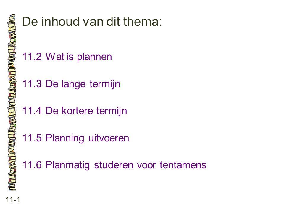 De inhoud van dit thema: 11-1 11.2Wat is plannen 11.3De lange termijn 11.4De kortere termijn 11.5Planning uitvoeren 11.6Planmatig studeren voor tentam