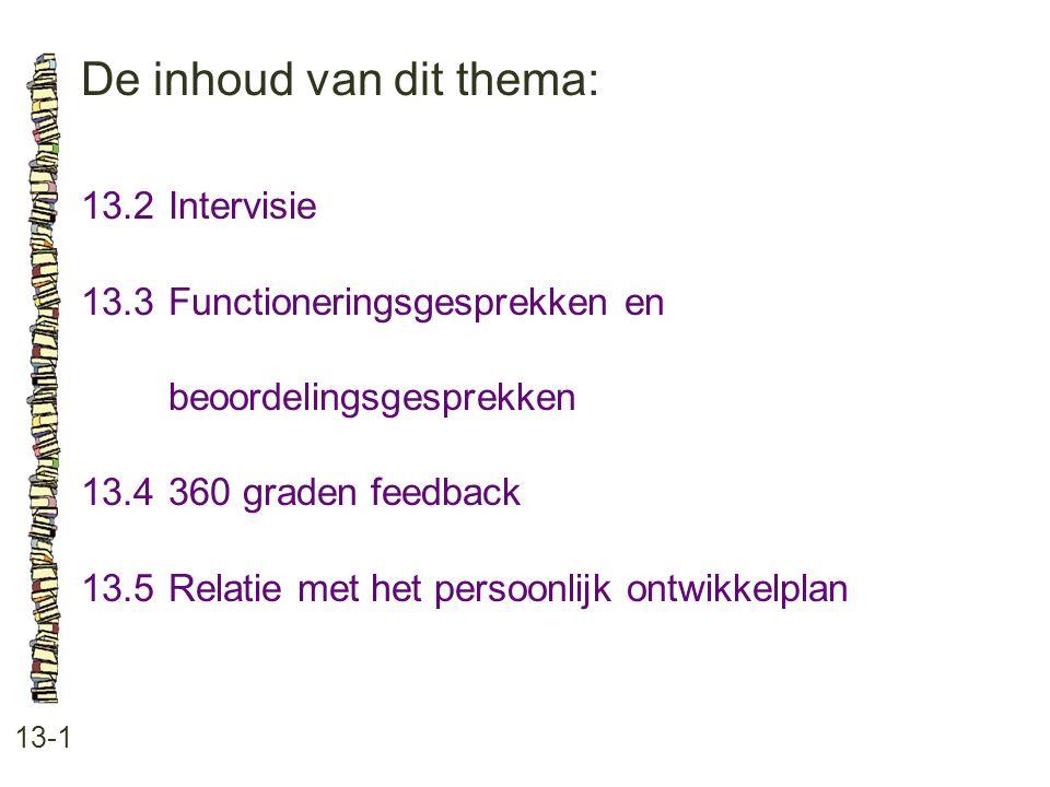 De inhoud van dit thema: 13-1 13.2 Intervisie 13.3Functioneringsgesprekken en beoordelingsgesprekken 13.4 360 graden feedback 13.5 Relatie met het per