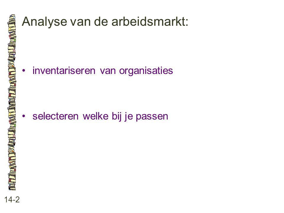 Analyse van de arbeidsmarkt: 14-2 inventariseren van organisaties selecteren welke bij je passen
