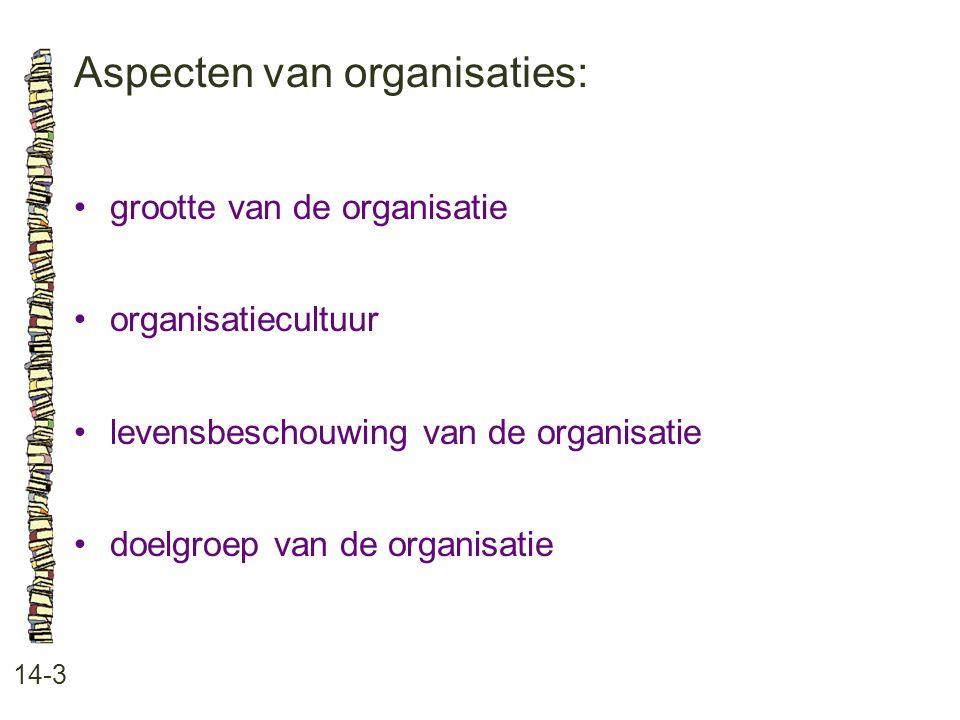 Aspecten van organisaties: 14-3 grootte van de organisatie organisatiecultuur levensbeschouwing van de organisatie doelgroep van de organisatie