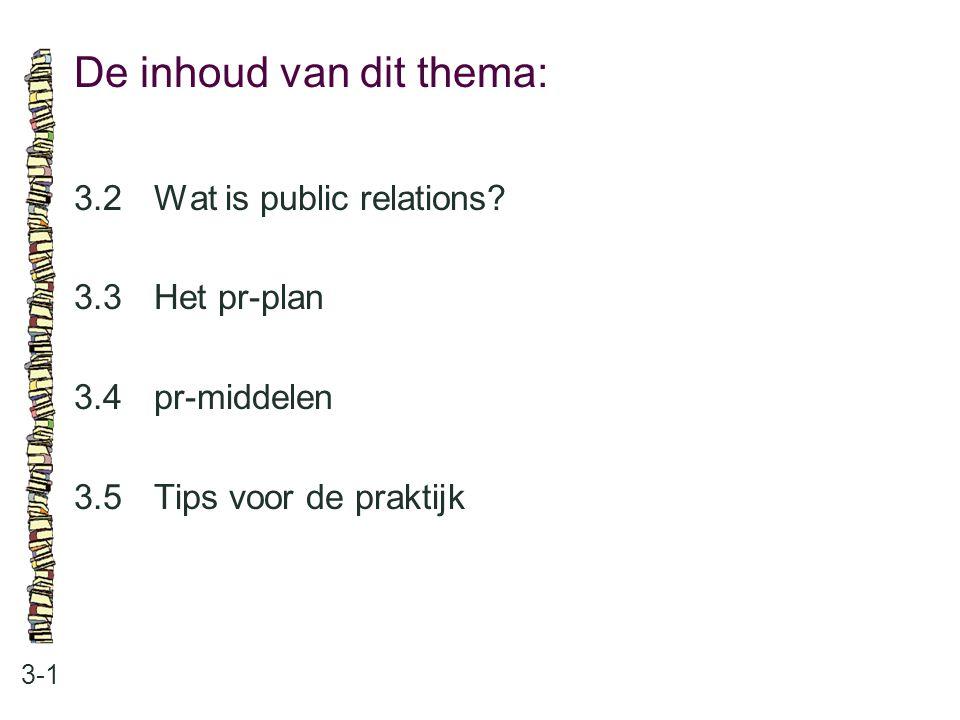 De inhoud van dit thema: 3-1 3.2Wat is public relations? 3.3 Het pr-plan 3.4 pr-middelen 3.5 Tips voor de praktijk