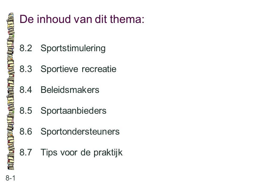 De inhoud van dit thema: 8-1 8.2Sportstimulering 8.3 Sportieve recreatie 8.4 Beleidsmakers 8.5 Sportaanbieders 8.6 Sportondersteuners 8.7 Tips voor de