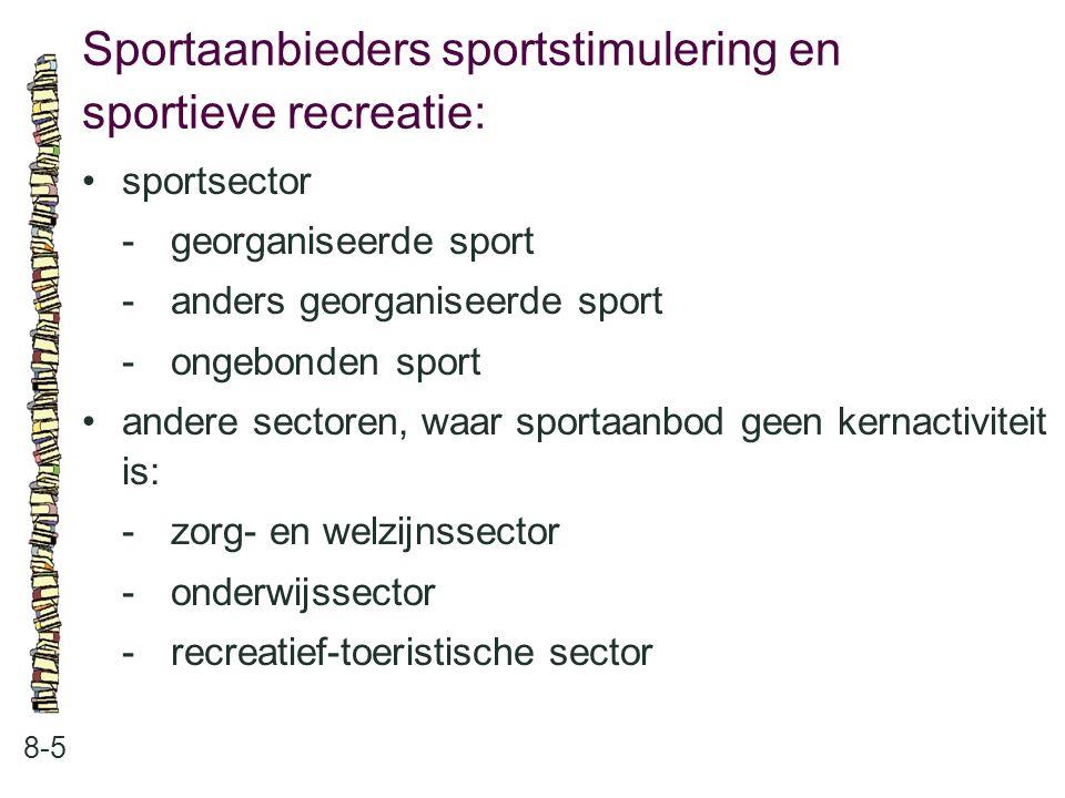 Sportaanbieders sportstimulering en sportieve recreatie: 8-5 sportsector -georganiseerde sport -anders georganiseerde sport -ongebonden sport andere s