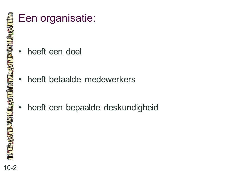 Een organisatie: 10-2 heeft een doel heeft betaalde medewerkers heeft een bepaalde deskundigheid