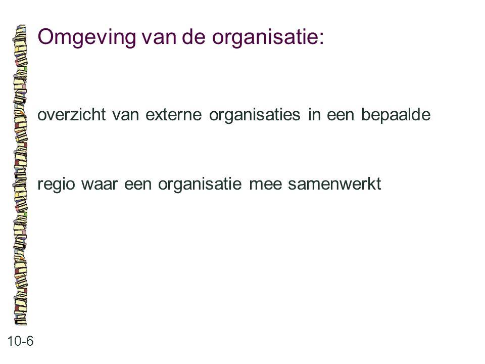 Omgeving van de organisatie: 10-6 overzicht van externe organisaties in een bepaalde regio waar een organisatie mee samenwerkt