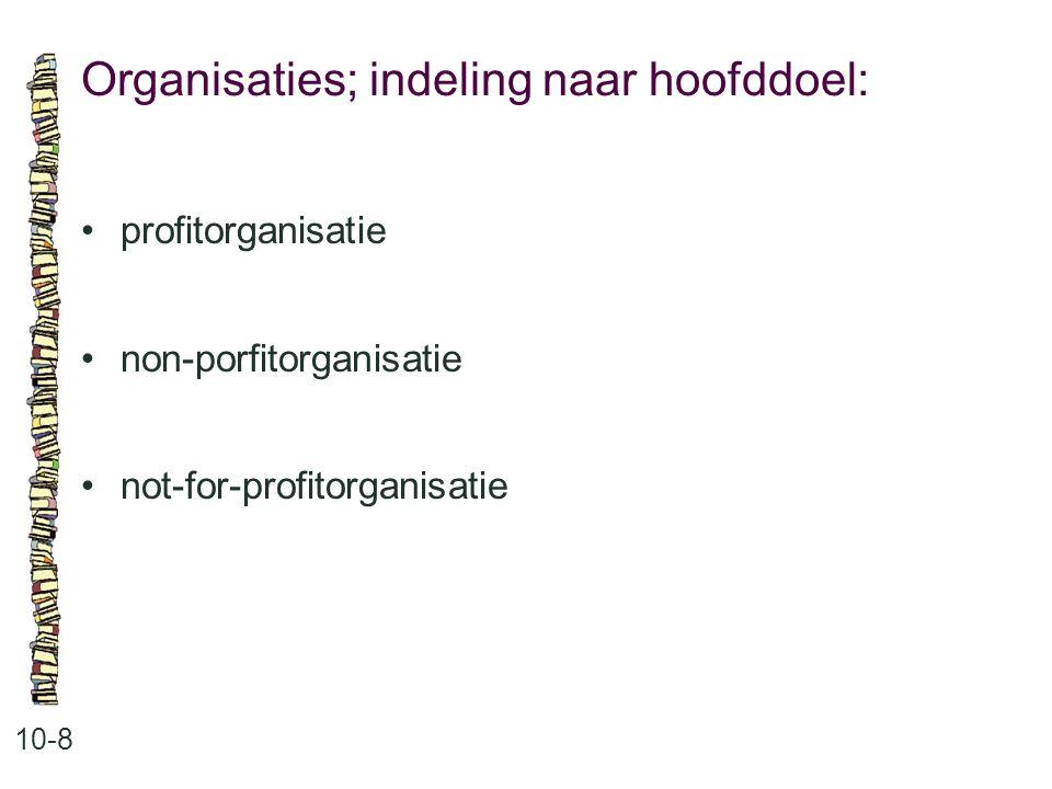 Organisaties; indeling naar hoofddoel: 10-8 profitorganisatie non-porfitorganisatie not-for-profitorganisatie