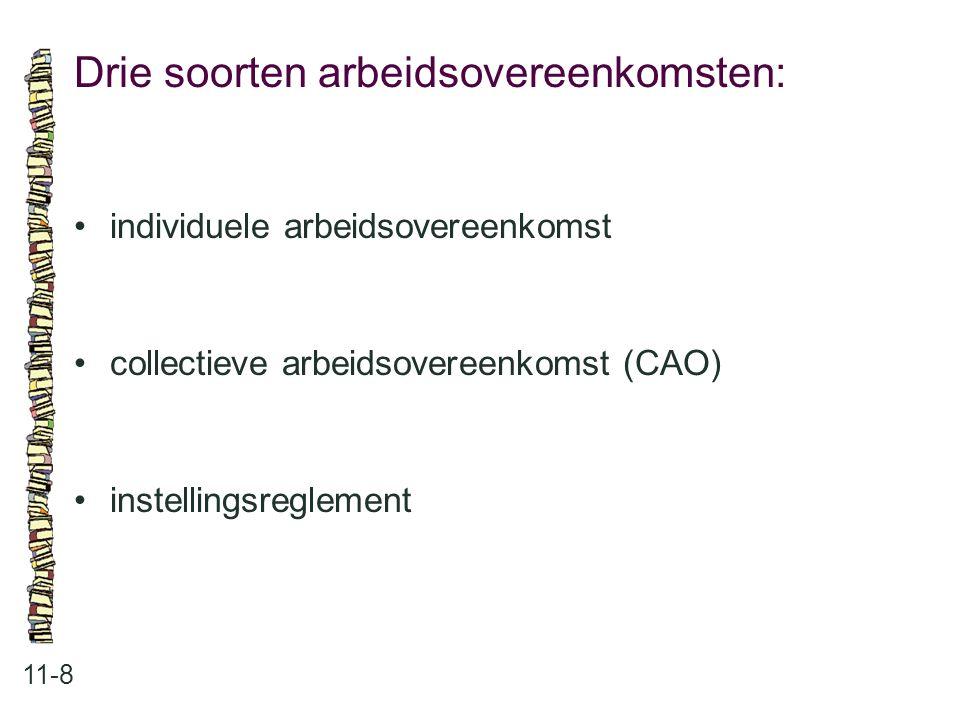 Drie soorten arbeidsovereenkomsten: 11-8 individuele arbeidsovereenkomst collectieve arbeidsovereenkomst (CAO) instellingsreglement