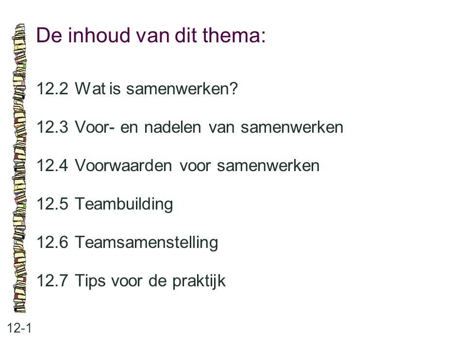 De inhoud van dit thema: 12-1 12.2 Wat is samenwerken? 12.3 Voor- en nadelen van samenwerken 12.4 Voorwaarden voor samenwerken 12.5 Teambuilding 12.6