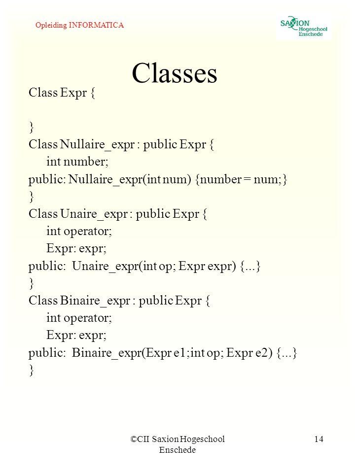 Opleiding INFORMATICA ©CII Saxion Hogeschool Enschede 14 Classes Class Expr { } Class Nullaire_expr : public Expr { int number; public: Nullaire_expr(int num) {number = num;} } Class Unaire_expr : public Expr { int operator; Expr: expr; public: Unaire_expr(int op; Expr expr) {...} } Class Binaire_expr : public Expr { int operator; Expr: expr; public: Binaire_expr(Expr e1;int op; Expr e2) {...} }