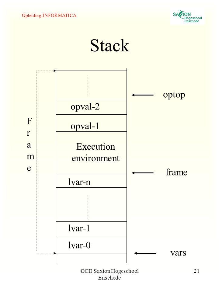 Opleiding INFORMATICA ©CII Saxion Hogeschool Enschede 21 Stack FrameFrame Execution environment lvar-0 lvar-1 lvar-n opval-1 opval-2 optop frame vars