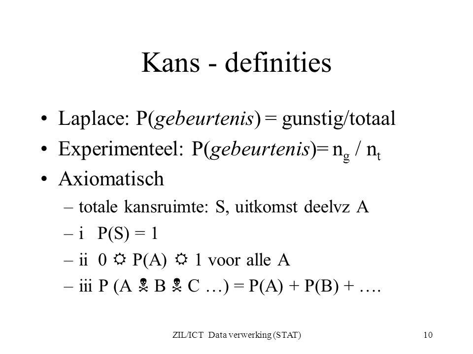 ZIL/ICT Data verwerking (STAT)10 Kans - definities Laplace: P(gebeurtenis) = gunstig/totaal Experimenteel: P(gebeurtenis)= n g / n t Axiomatisch –totale kansruimte: S, uitkomst deelvz A –i P(S) = 1 –ii 0  P(A)  1 voor alle A –iii P (A  B  C …) = P(A) + P(B) + ….