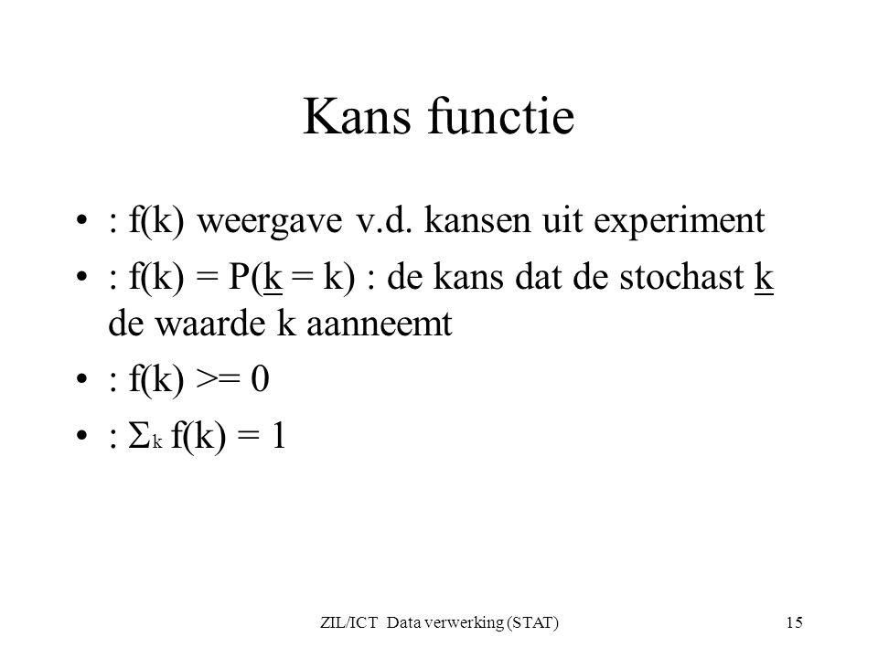 ZIL/ICT Data verwerking (STAT)15 Kans functie : f(k) weergave v.d. kansen uit experiment : f(k) = P(k = k) : de kans dat de stochast k de waarde k aan