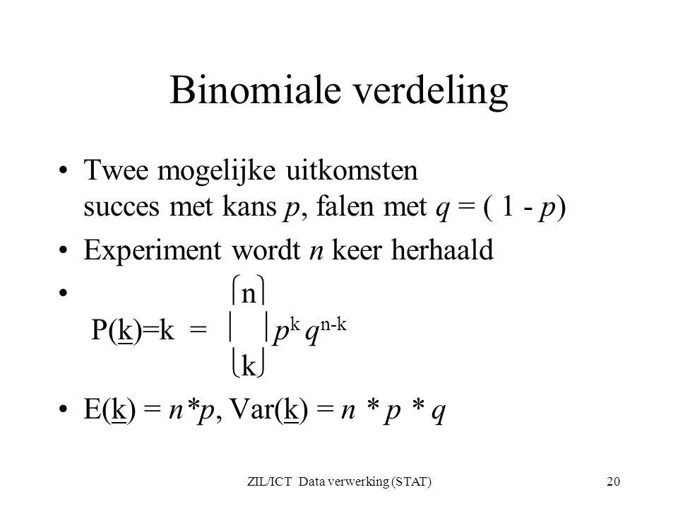 ZIL/ICT Data verwerking (STAT)20 Binomiale verdeling Twee mogelijke uitkomsten succes met kans p, falen met q = ( 1 - p) Experiment wordt n keer herhaald  n P(k)=k =   p k q n-k  k  E(k) = n*p, Var(k) = n * p * q