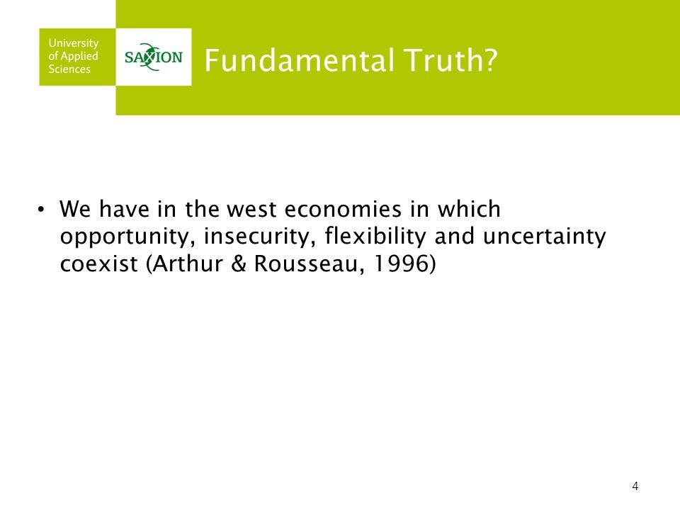 4 Fundamental Truth.
