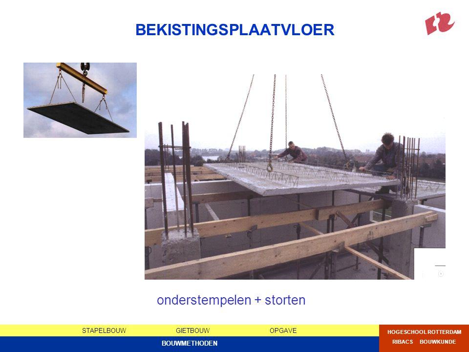 STAPELBOUWGIETBOUWOPGAVE HOGESCHOOL ROTTERDAM RIBACS BOUWKUNDE BOUWMETHODEN BEKISTINGSPLAATVLOER onderstempelen + storten