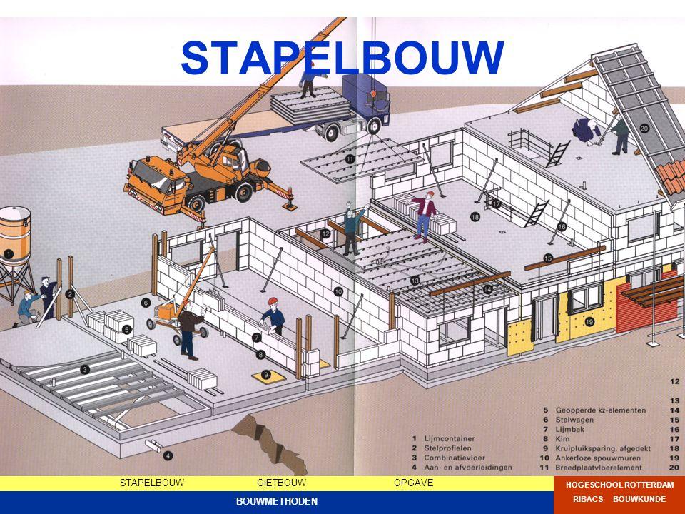 STAPELBOUWGIETBOUWOPGAVE HOGESCHOOL ROTTERDAM RIBACS BOUWKUNDE BOUWMETHODEN Uitvoering in stenen, blokken of elementen Veel naden in wandvlak en bij aansluitingen Verdiepingsvloeren meestal bekistingsplaatvloeren of kanaalplaatvloeren Door kleinere bouwdelen is grote variatie in maatvoering op te vangen KENMERKEN STAPELBOUW