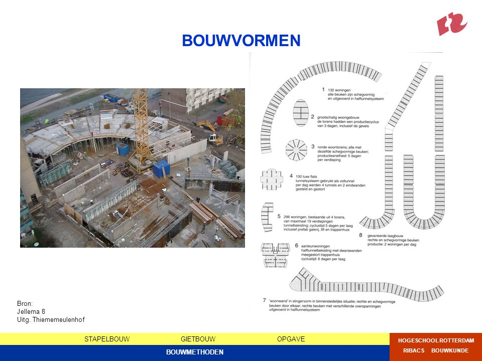 STAPELBOUWGIETBOUWOPGAVE HOGESCHOOL ROTTERDAM RIBACS BOUWKUNDE BOUWMETHODEN BOUWVORMEN Bron: Jellema 8 Uitg. Thiememeulenhof