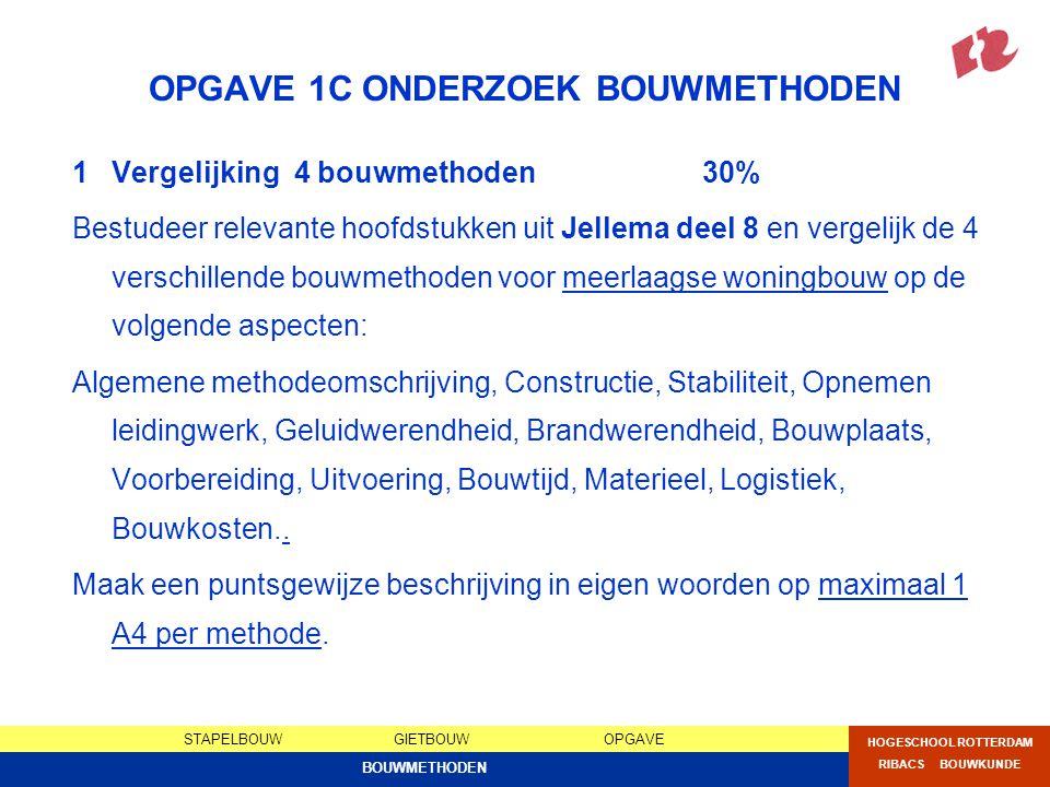 STAPELBOUWGIETBOUWOPGAVE HOGESCHOOL ROTTERDAM RIBACS BOUWKUNDE BOUWMETHODEN OPGAVE 1C ONDERZOEK BOUWMETHODEN 1Vergelijking 4 bouwmethoden30% Bestudeer