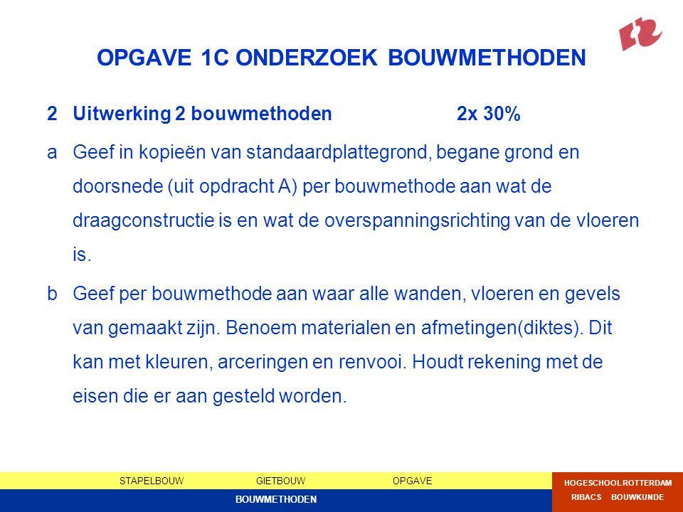 STAPELBOUWGIETBOUWOPGAVE HOGESCHOOL ROTTERDAM RIBACS BOUWKUNDE BOUWMETHODEN OPGAVE 1C ONDERZOEK BOUWMETHODEN 2Uitwerking 2 bouwmethoden2x 30% aGeef in