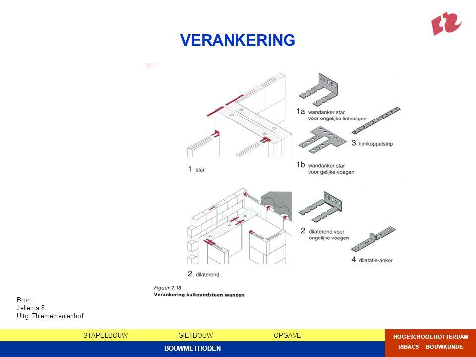 STAPELBOUWGIETBOUWOPGAVE HOGESCHOOL ROTTERDAM RIBACS BOUWKUNDE BOUWMETHODEN OPGAVE 1C ONDERZOEK BOUWMETHODEN 2Uitwerking 2 bouwmethoden2x 30% aGeef in kopieën van standaardplattegrond, begane grond en doorsnede (uit opdracht A) per bouwmethode aan wat de draagconstructie is en wat de overspanningsrichting van de vloeren is.